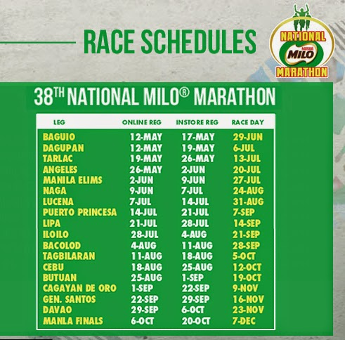 38th-milo-marathon-2014-schedule