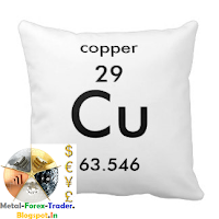 Copper price rallies 6%