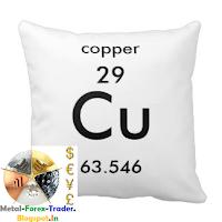 Copper price rallies 6%