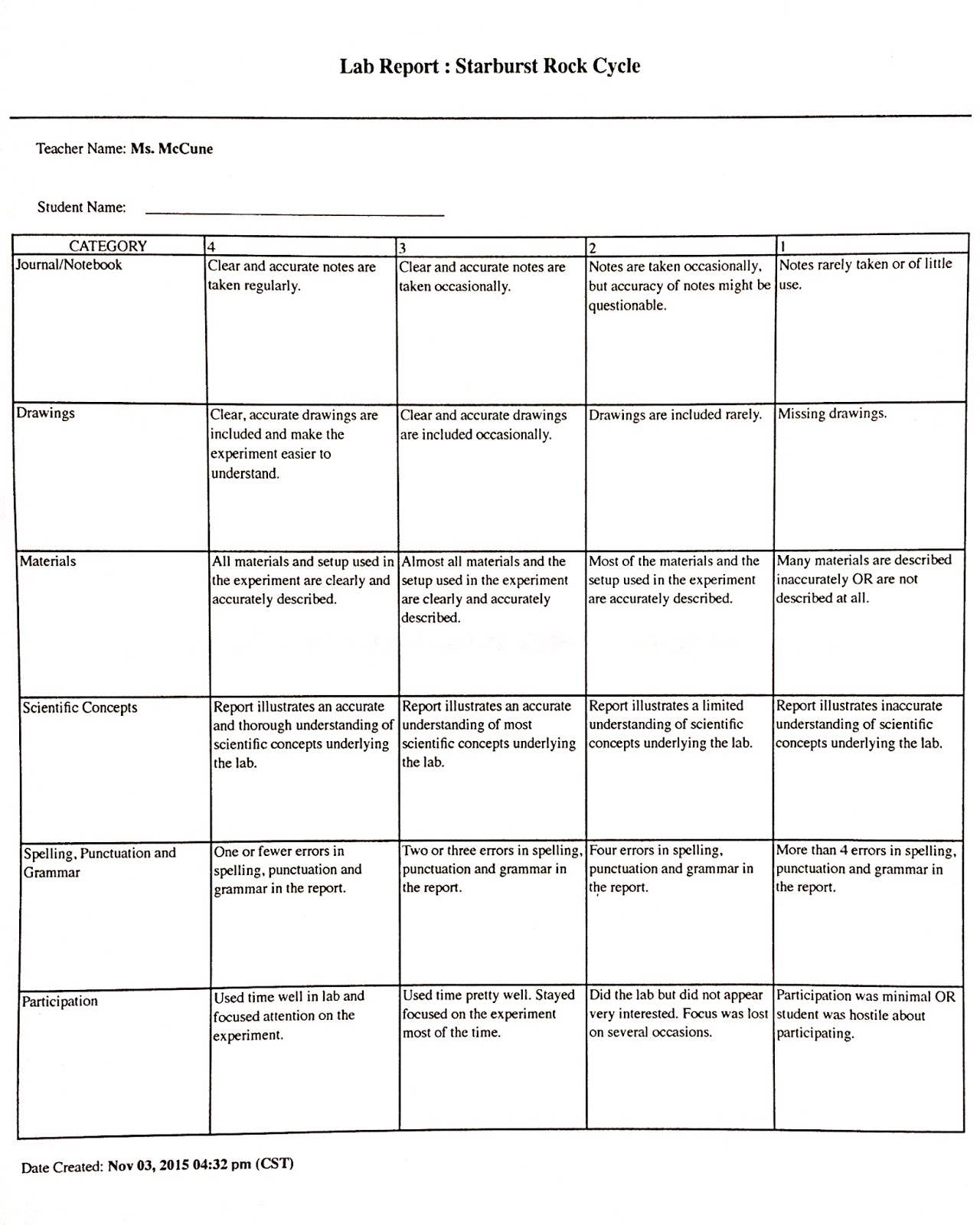 teachers tryscience rock cycle essay rubric