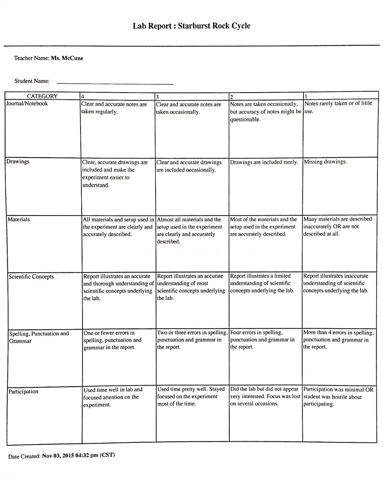 teachers tryscience rock cycle essay rubric