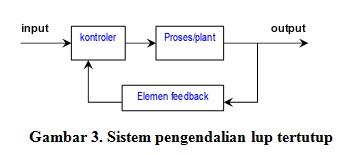 Vhian wahyu note tempeh kidul website apa itu sistem kendali vhian wahyu note tempeh kidul website apa itu sistem kendali sistem kontrol ccuart Gallery