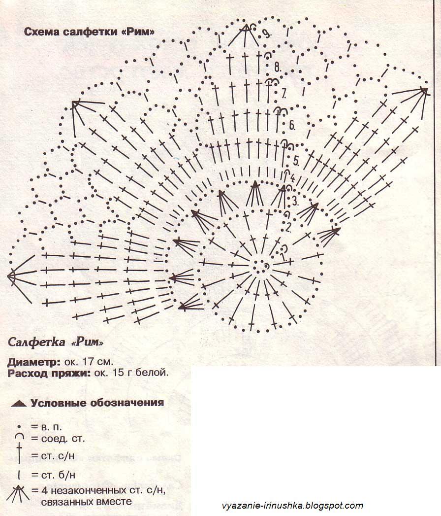 Салфетки вязанные крючком со схемами на русском языке