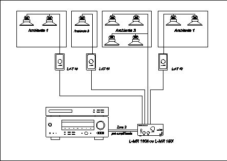 How To Connect Your Pc To Your Surround Sound Audio System furthermore Home Audio Speakers Wireless besides Yter Cables together with Philips Bluetooth Audio System together with Polk Audio Wiring Diagram. on home theater stereo receiver