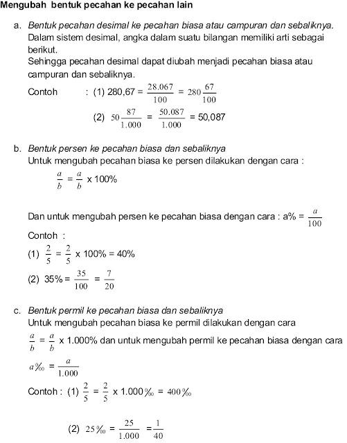Materi Matematika kelas 1 atau 7 SMP