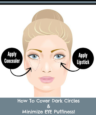 tips to cover your dark circles with lipstick by barbies beauty bits