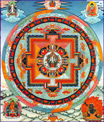 Buddhist Art Mandala Painting