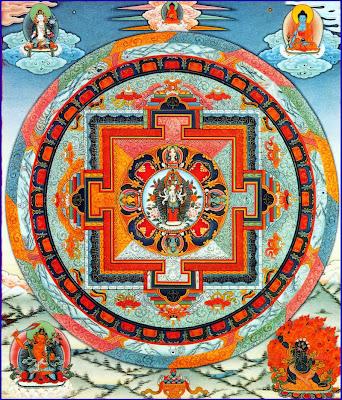 Buddhist Art Mandala Painting