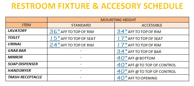 Ada Counter Height Requirements