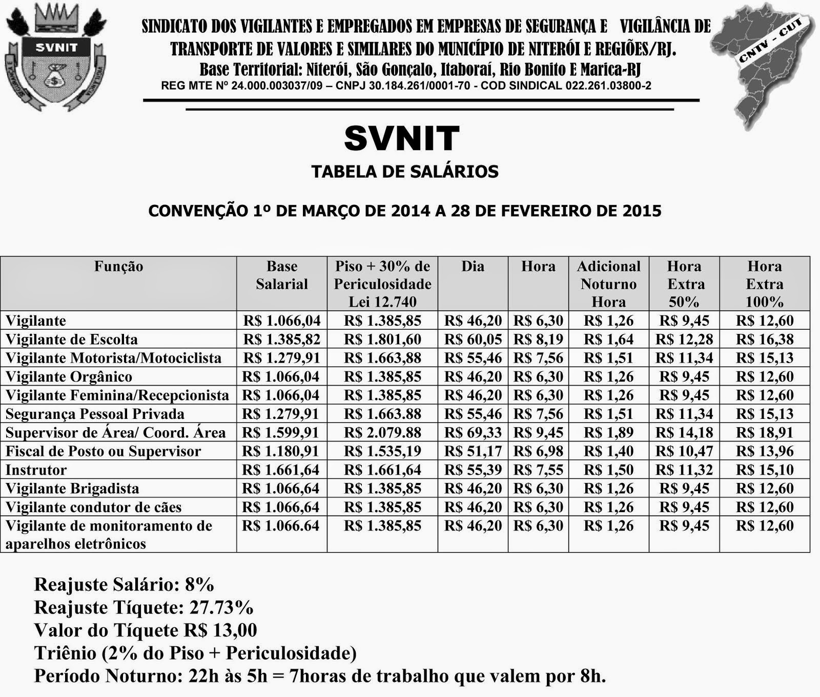 Tabela Salários Vigilantes 2014-2015