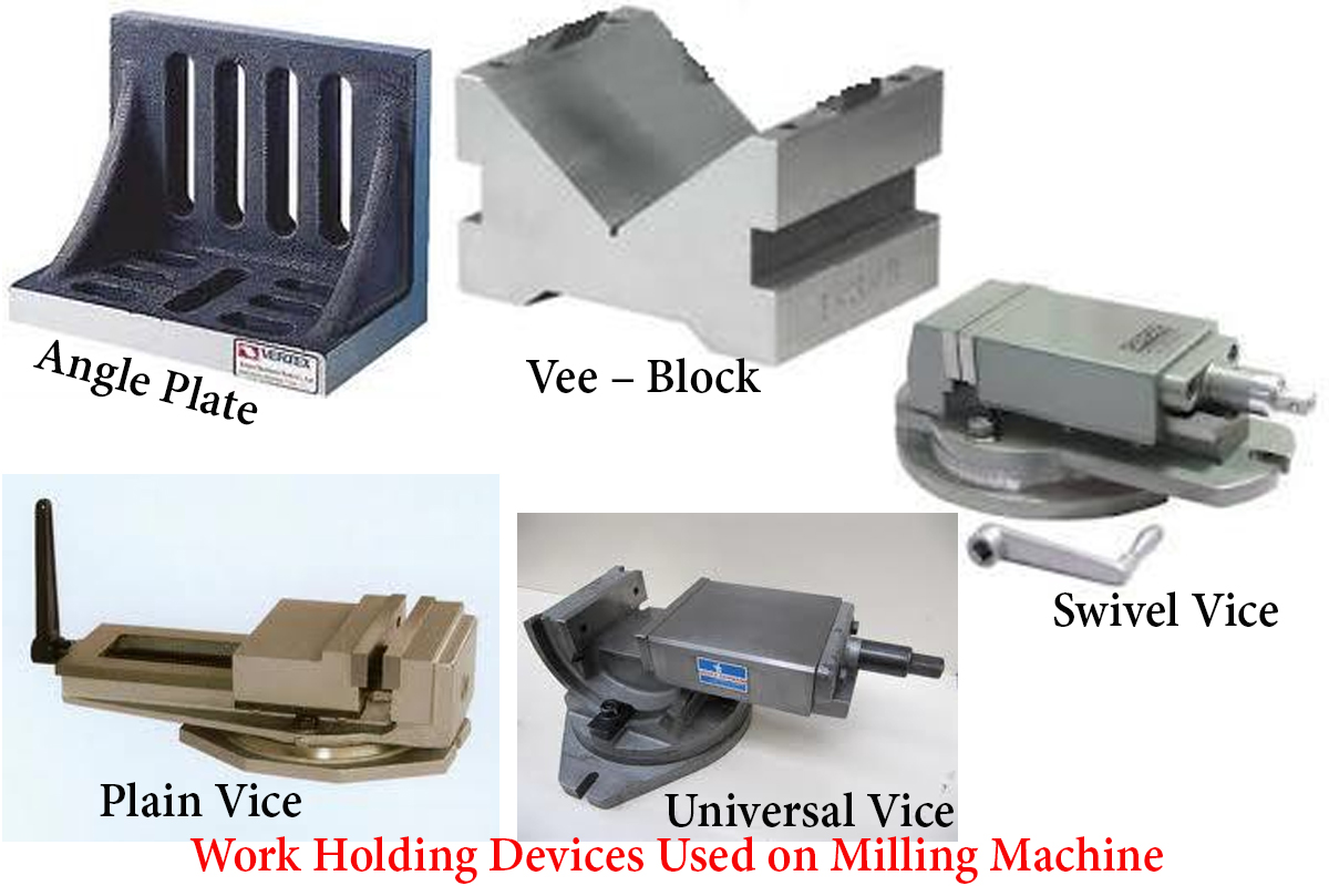 Miller Welding >> What are the Work Holding Devices Used on Milling Machine? - Q Hunt | You Will Discover All That ...