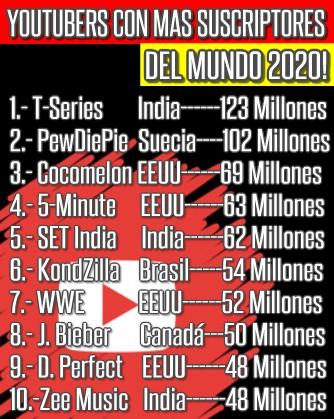 YOUTUBERS CON MAS SUSCRIPTORES DEL MUNDO 2020