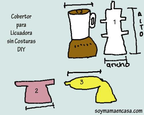 como hacer un cobertores de licuadora reciclando tela