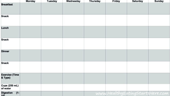 Food Log Template. Weekly Food Journal Template | Template Lined