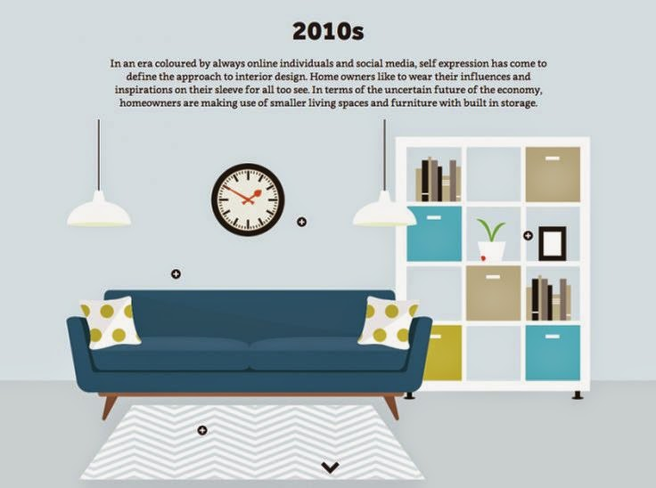 interior design illustrated 2010