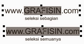 Seleksi Text Tulisan GRAFISin.com di CorelDraw X7