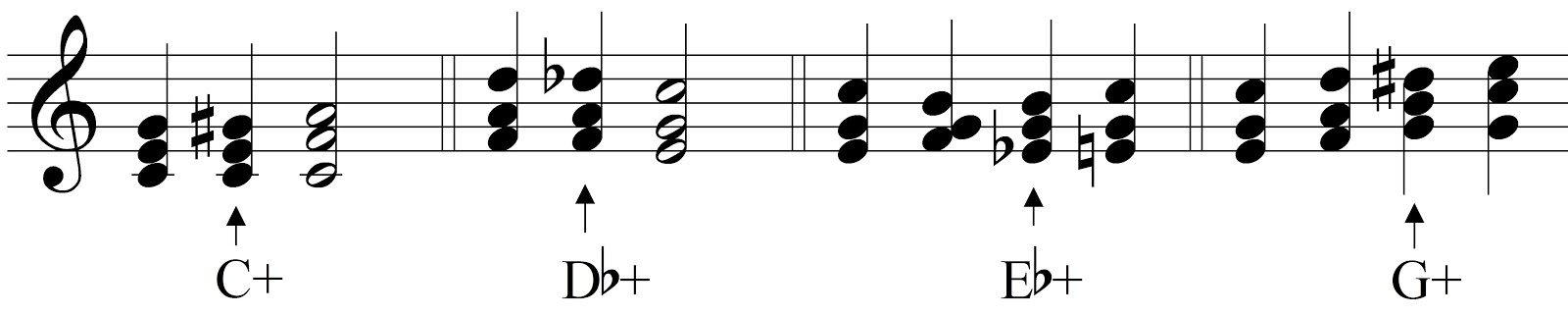 Music Theory: Augmented Chords