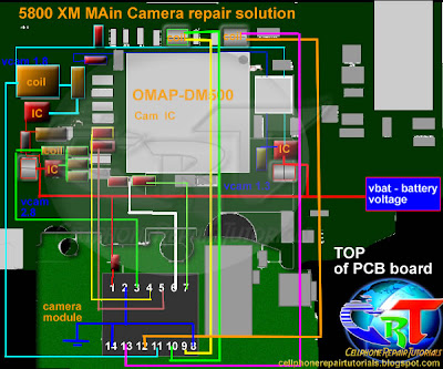 Trik Jumper Nokia 5800 XM Main Camera Problem Solution