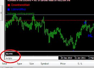 Csr 100 forex indicator