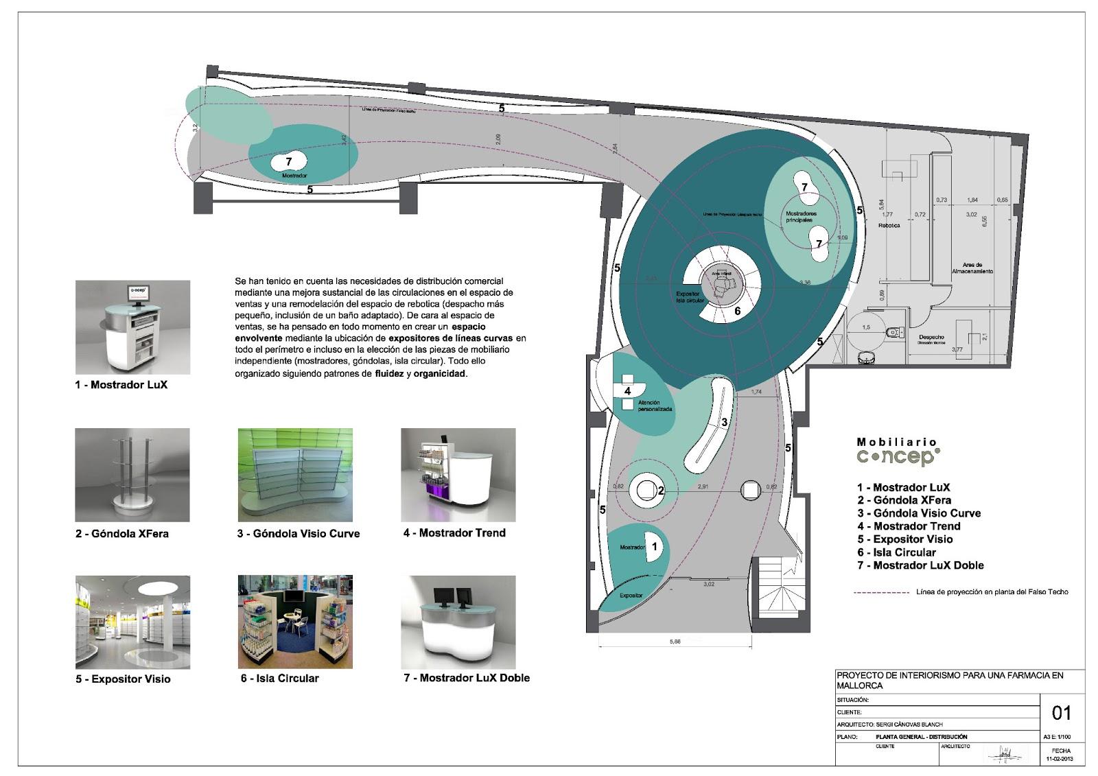 Proyecto de interiorismo para un farmacia n o o s f e r for Programas de interiorismo