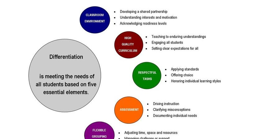 the importance of oracy and the various strategies to improve learning experience in the classroom a Given these important findings, the implications suggest that teachers not only need to teach students various strategies for enhancing learning but also need to explain to students why these strategies are important, and when you use them.