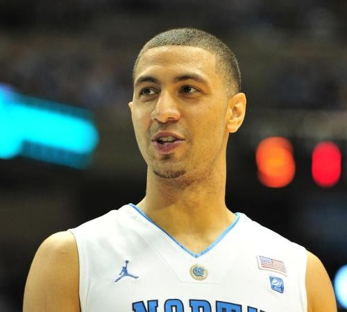 Kendall Marshall Styles Players Basketball Point Guard
