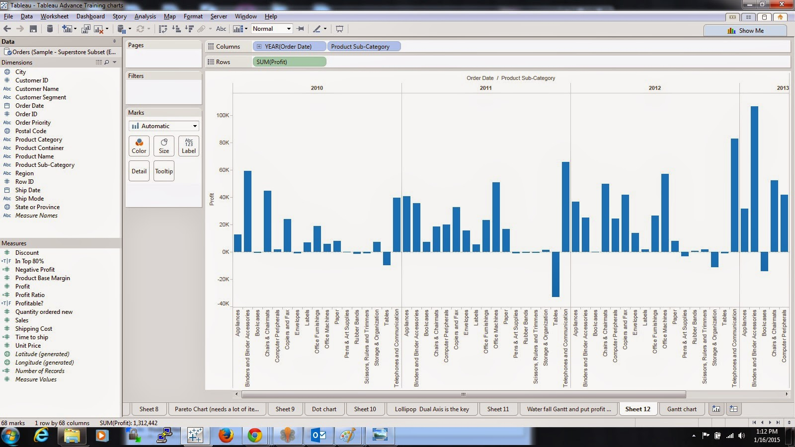 Tableau visualization how to build waterfall chart best way as you can see some product creates positive profit and some creates negative profit nvjuhfo Choice Image