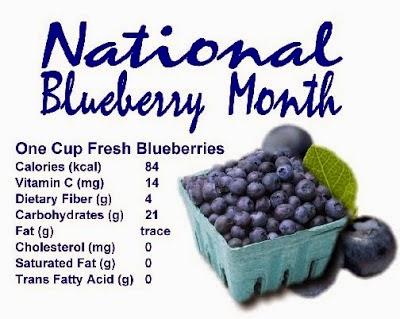 http://weighing-success.blogspot.com/2010/07/national-blueberry-month.html