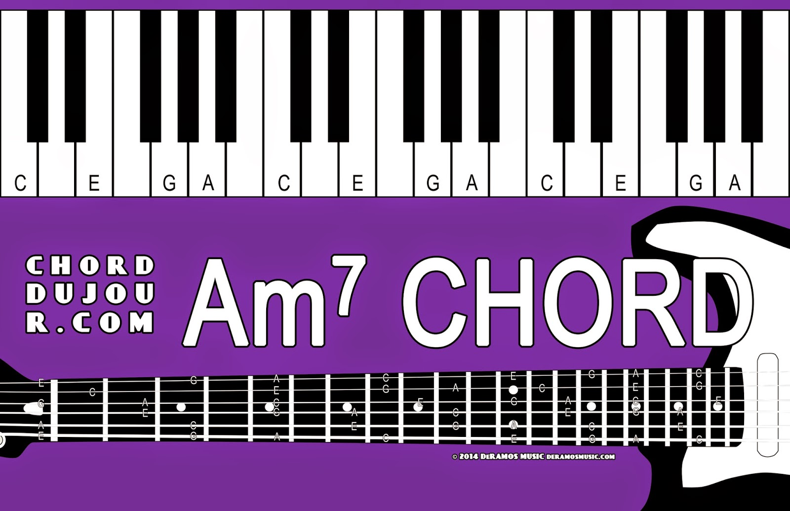 Chord du jour dictionary am7 chord am7 is an a minor triad with a minor 7th g note this chord is compatible with the a dorian a aeolian and a phrygian modes hexwebz Gallery