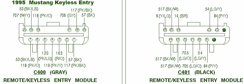 Ford Fusebox Diagram  Ford Mustang 95 Keyless Entry