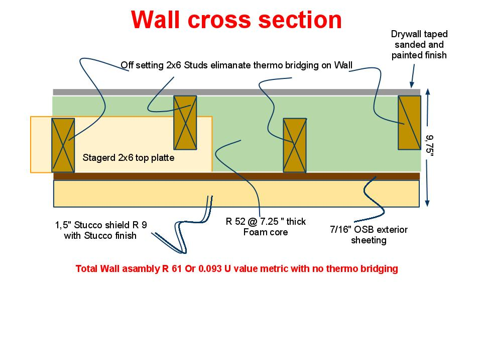 the reno coach passive house project in toronto wall cross section