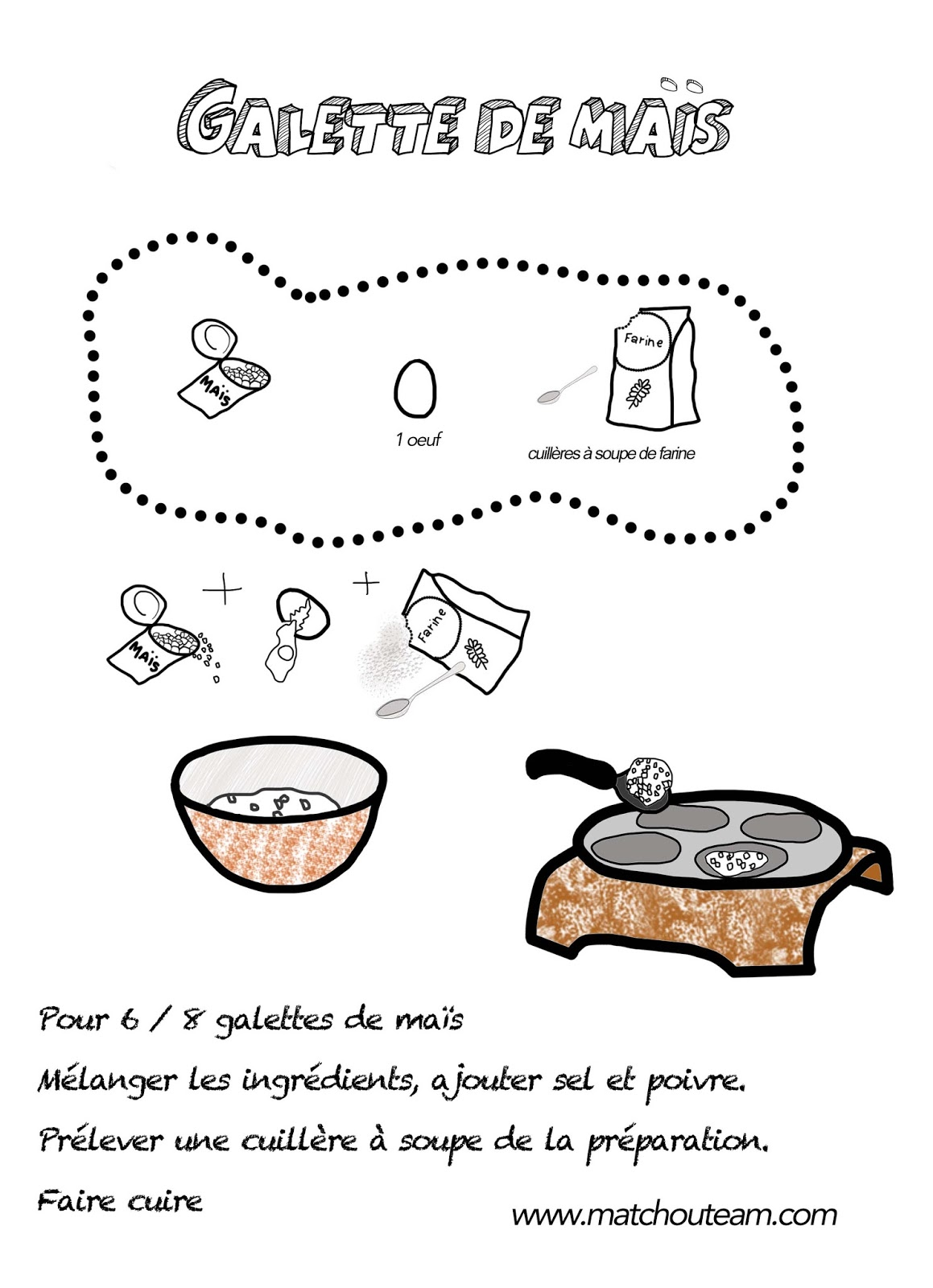 recette galette de maïs