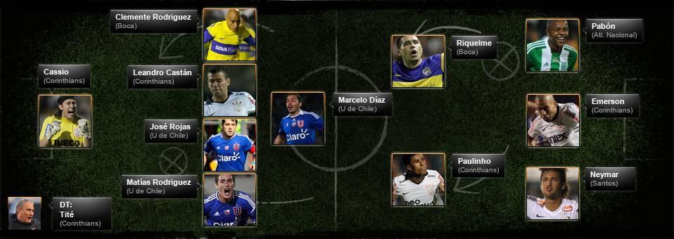 El equipo ideal de la copa Libertadores 2012