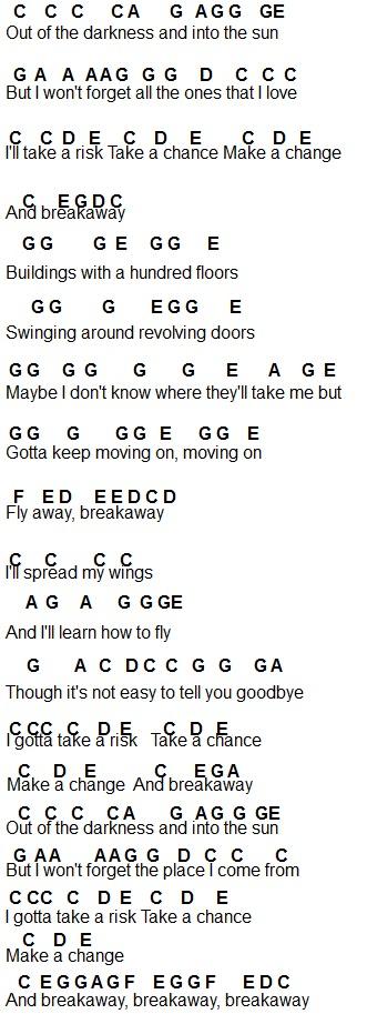Breakaway Piano Chords Choice Image Chord Guitar Finger Position