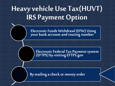 Irs.gov online payment options