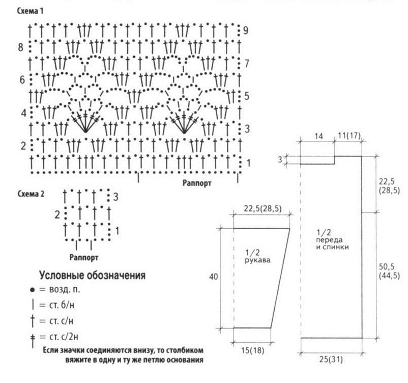 Схемы вязания спицами для полных дам