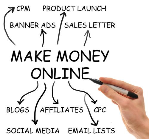 Penghasilan Sampingan Rp 1.000.000,00/bulan dari Ngeblog