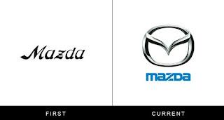 évolution du logo mazda
