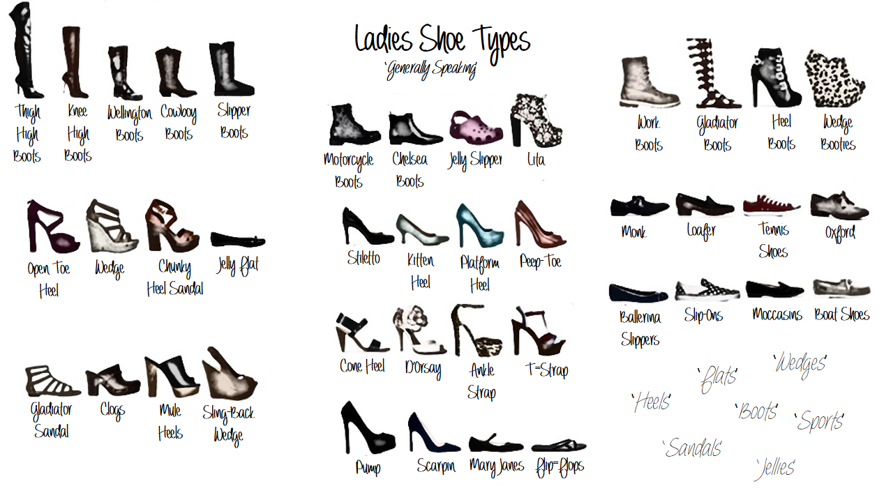 Cool Collection Of Various Types Of Female Shoes Over White Stock Photo