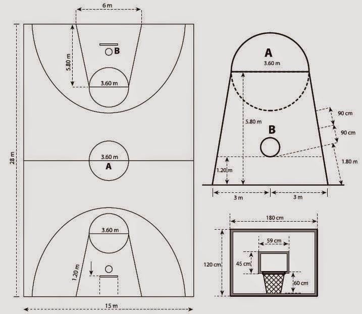 Ukuran+Lapangan+Bola+Basket+dan+ukuran+bola+basket.jpg