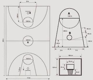 Ukuran Lapangan Bola Basket.
