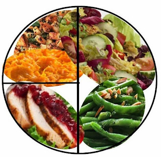 tips, tricks, thanksgiving, eat clean, holiday food, Holiday help, lose weight, stay on track, sweet potato, beets, Brussels sprouts, Sara Stakeley, cooking, change, your health, portion control,