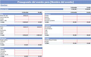 Modelo Presupuesto del evento, Excel