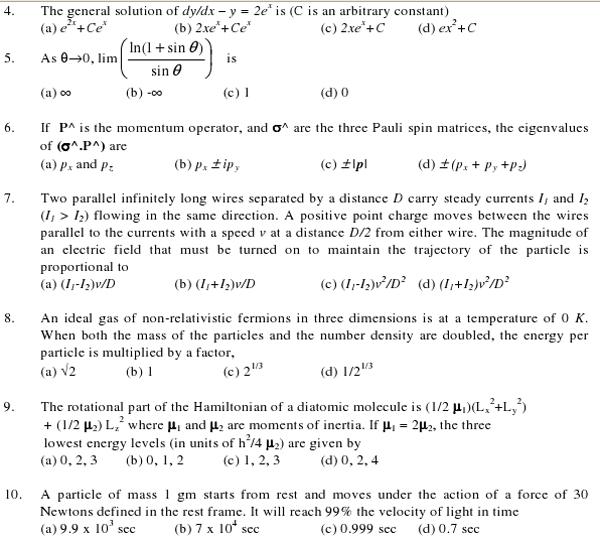 Jest Physics question paper
