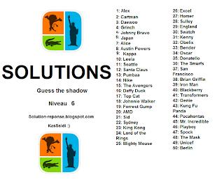 Guess-the-Shadow-Pop-Culture-Quiz-solution niveau 6