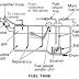 Bagian bagian Fuel Tank (Tangki Bahan Bakar)