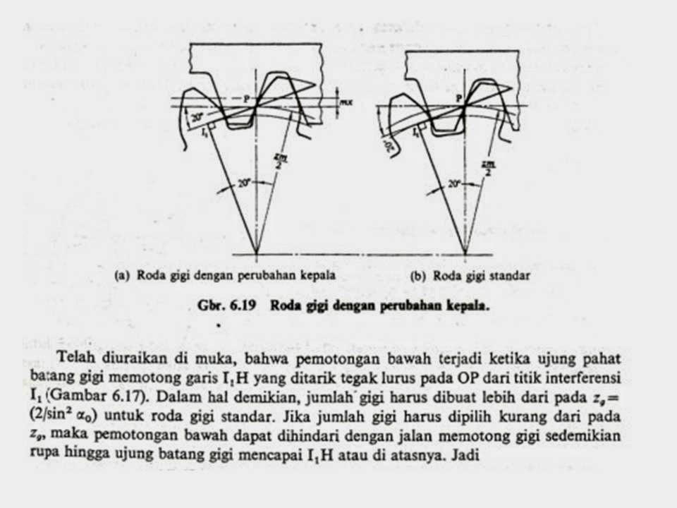 Kuliah elemen mesin definisi dan pengertian roda gigi design macam roda gigi dengan perubahan kepala ccuart Images