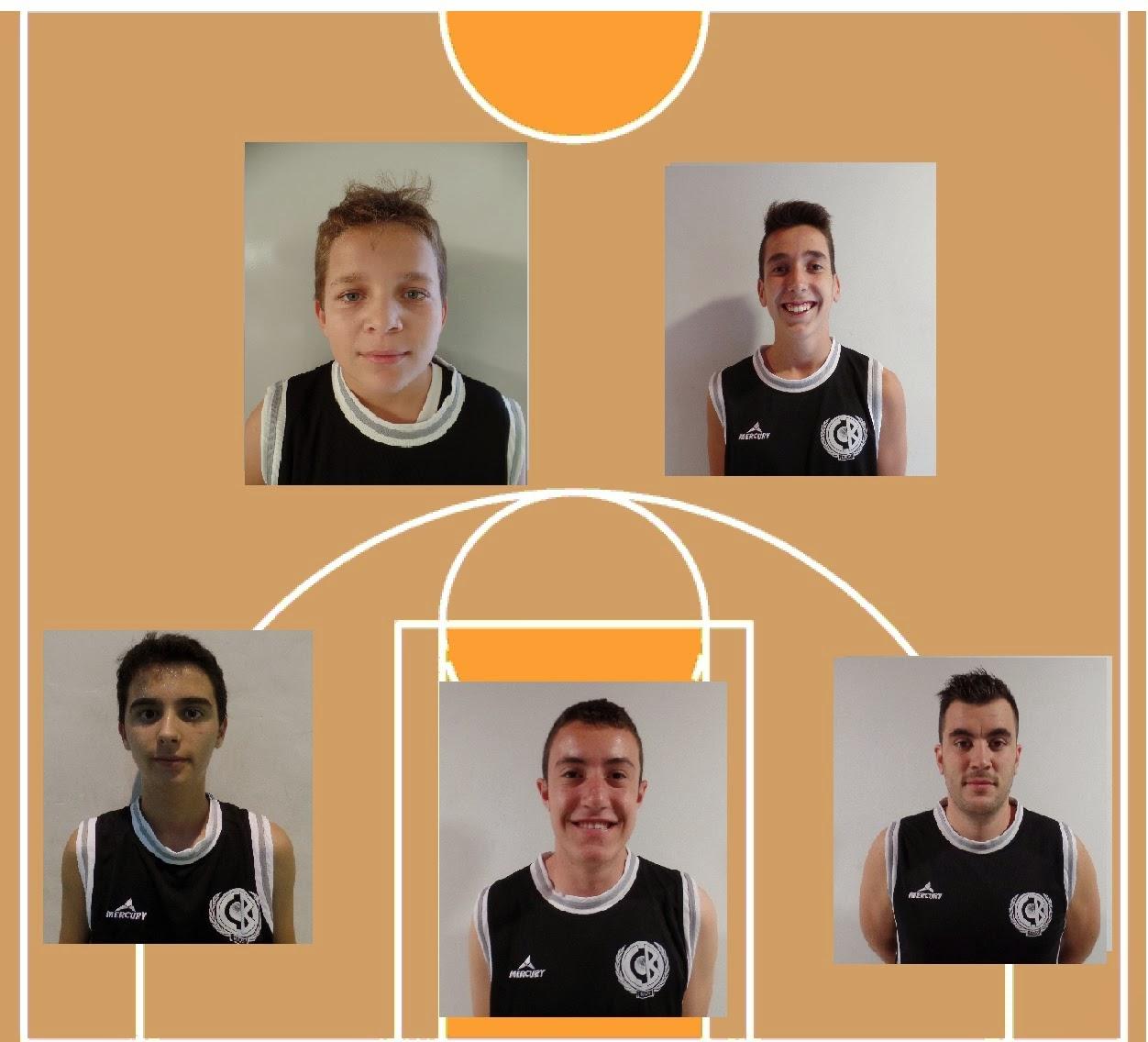 Club Baloncesto Bullas: Resumen de la jornada. Quinteto ideal. Vídeo ...