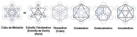 Geometría Sagrada al Descubierto Floweroflife7
