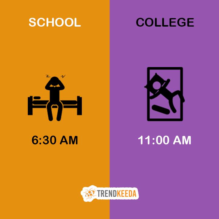 Essay on college life vs school life